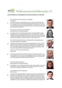 Kandidatenliste